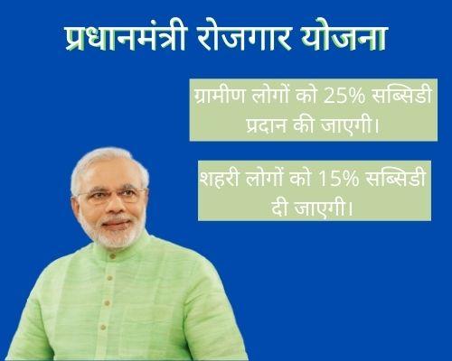 ( Latest )प्रधानमंत्री रोजगार योजना 2021: आवेदन फॉर्म PMRY Loan Yojana Apply Online