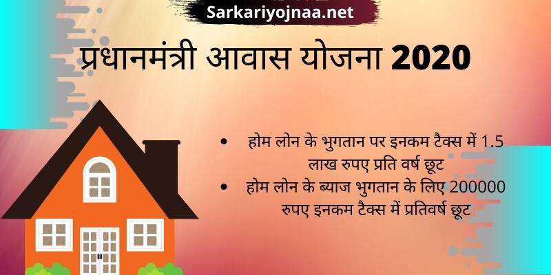प्रधानमंत्री आवास योजना 2021: pm awas yojana, pmay, pradhan mantri awas yojana