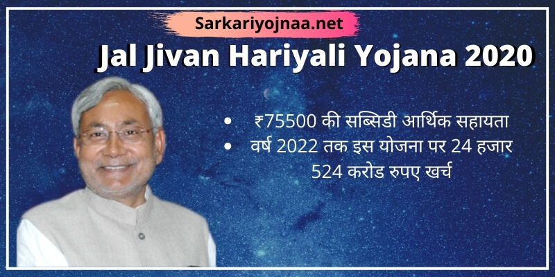 jal jivan hariyali yojana 2021: ऑनलाइन आवेदन, hariyali, hurriedly, Full Information